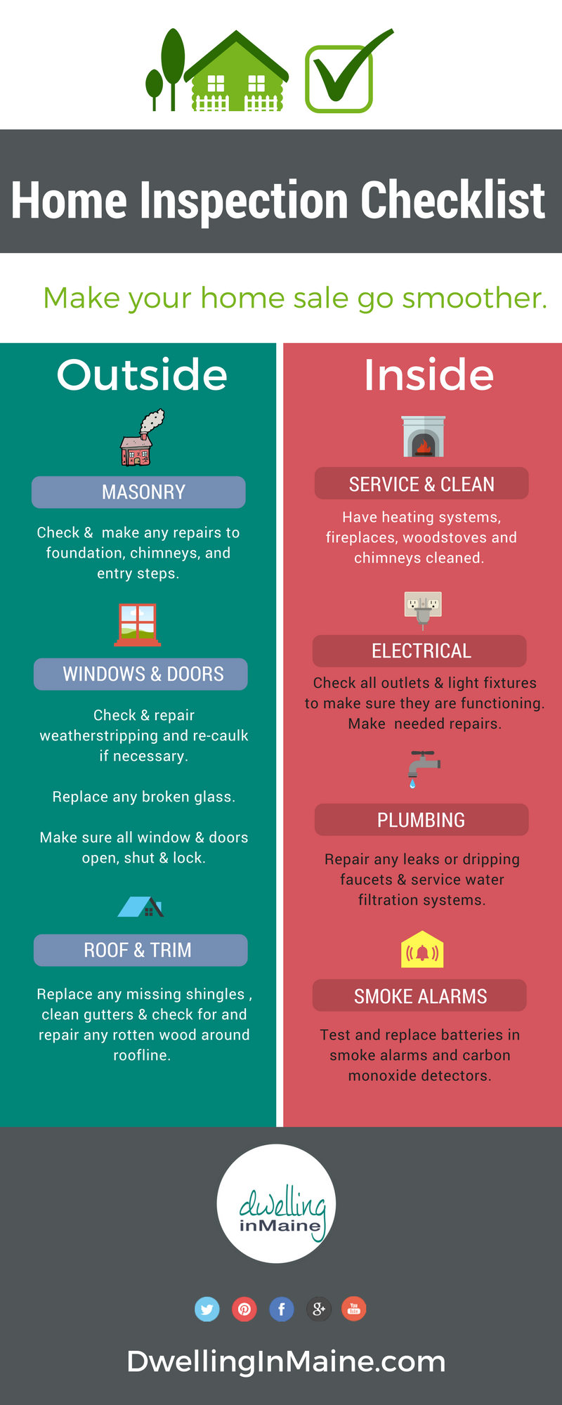 Infographic: Home Inspection Checklist