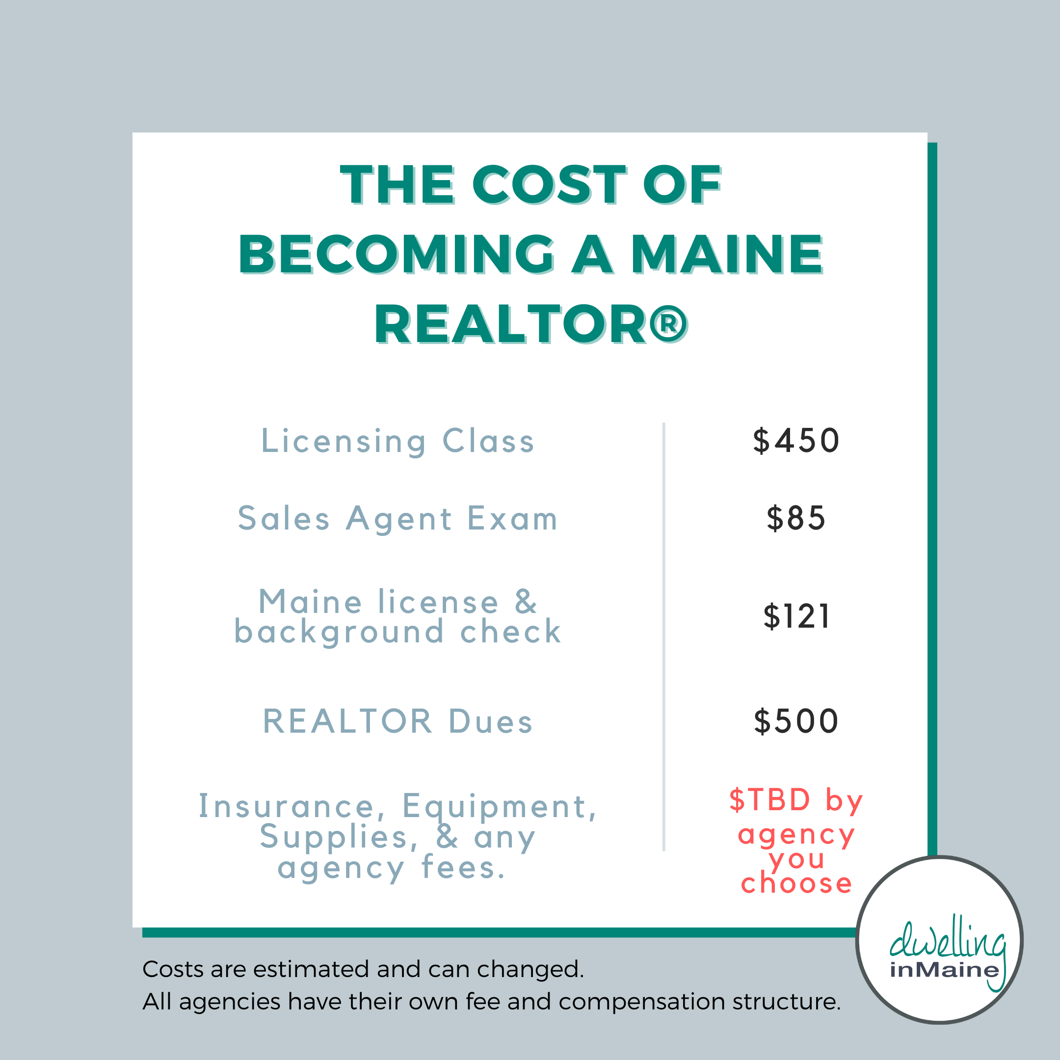 Maine Real Estate License Start Up Costs
