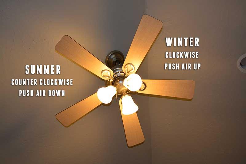 What Direction Should A Ceiling Fan Go In The Winter And Summer