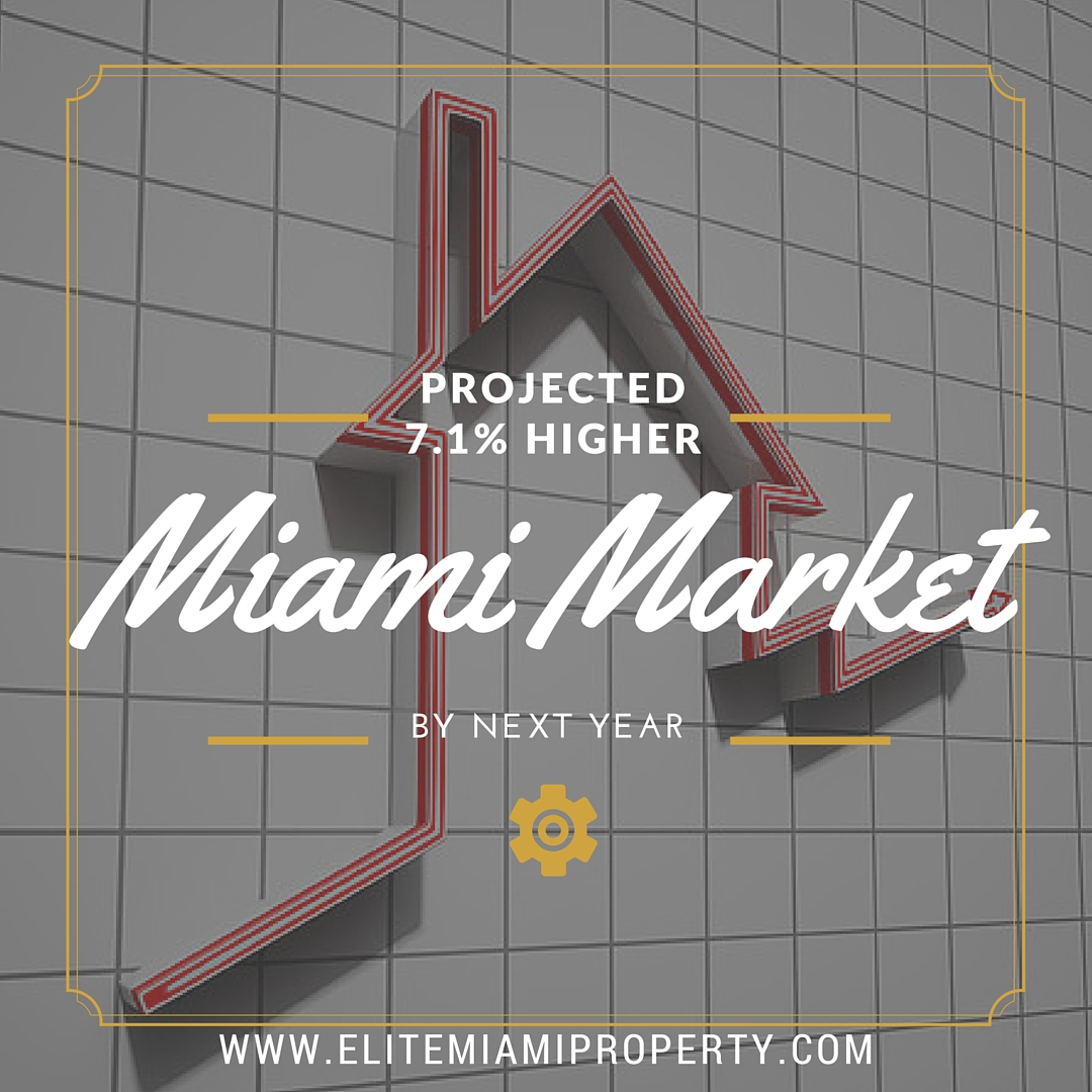 Miami home prices up 7%