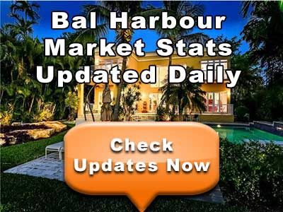 Bal Harbour Market Report
