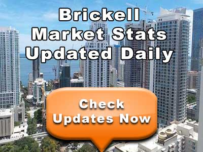 Brickell Market Report