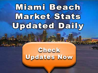 Miami Beach Market Report