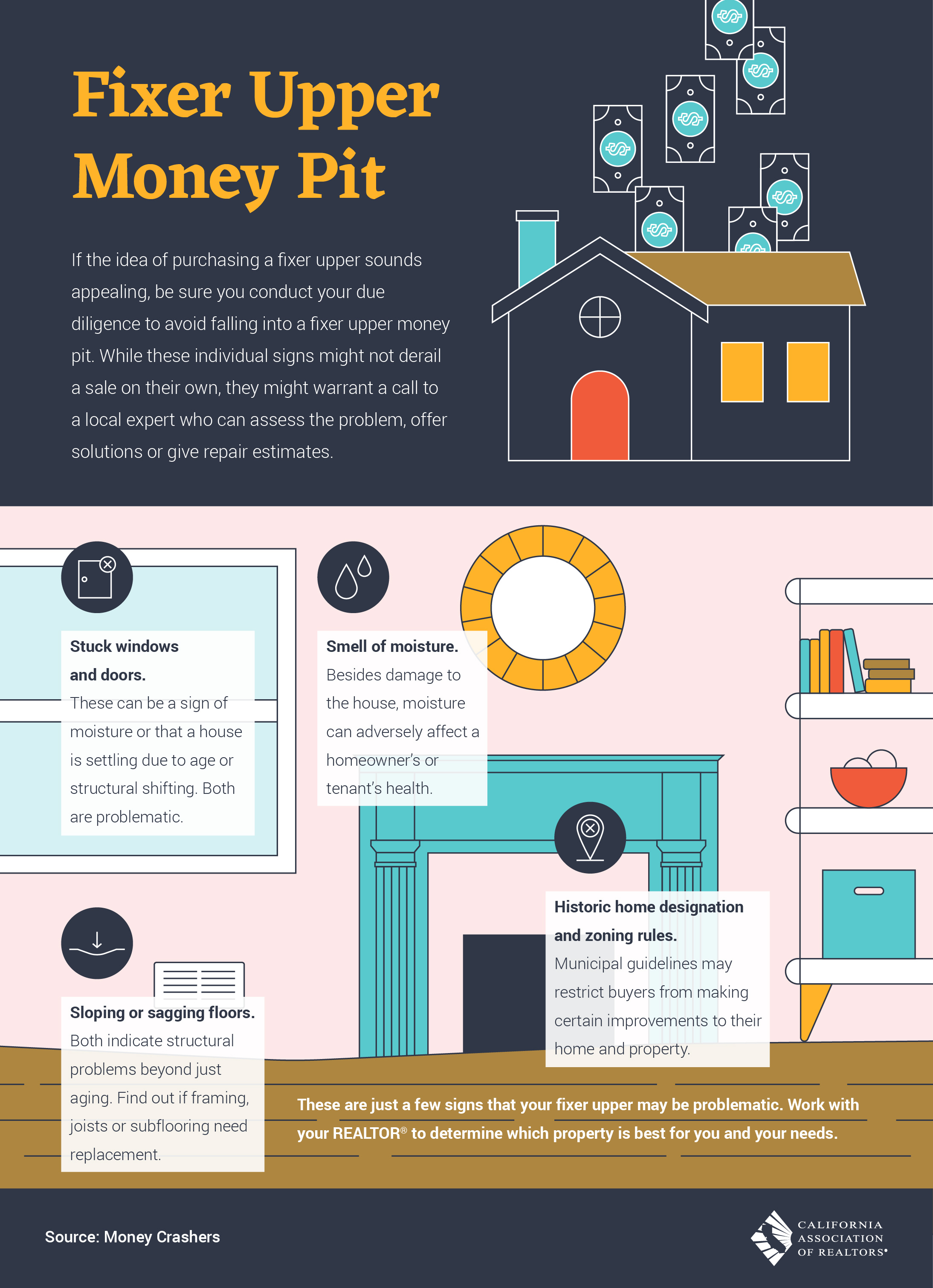 Fixer Upper Money Pit