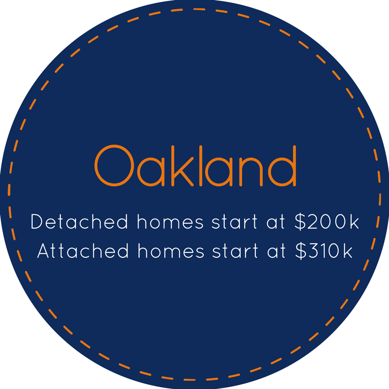 Neighborhood specific homes for sale in Oakland CA