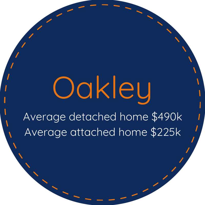 Homes for sale in Oakley CA