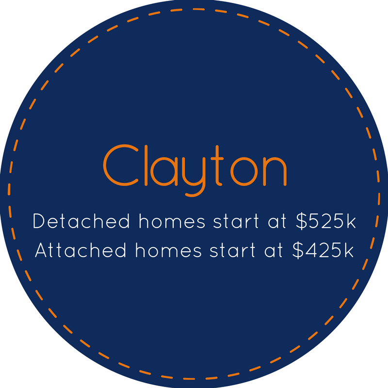 Neighborhood specific homes for sale in Clayton CA