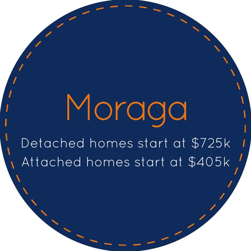 Neighborhood specific homes for sale in Moraga CA