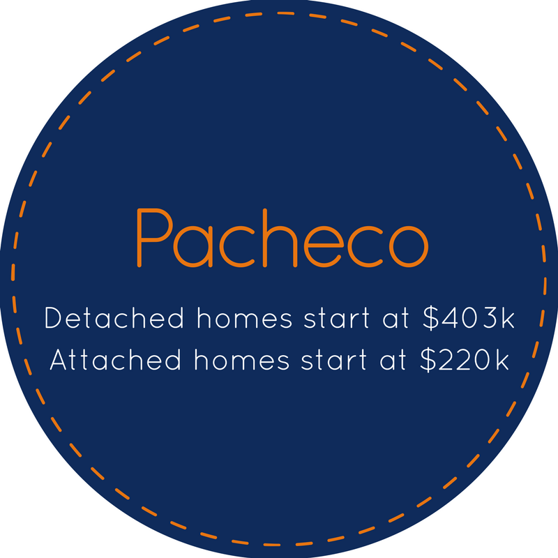 Neighborhood specific homes for sale in Pacheco CA