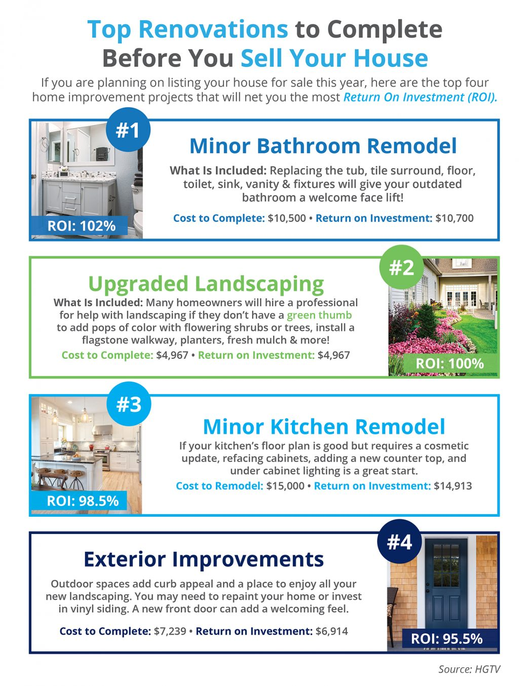 Top Renovations to Complete Before You Sell Your House [INFOGRAPHIC]