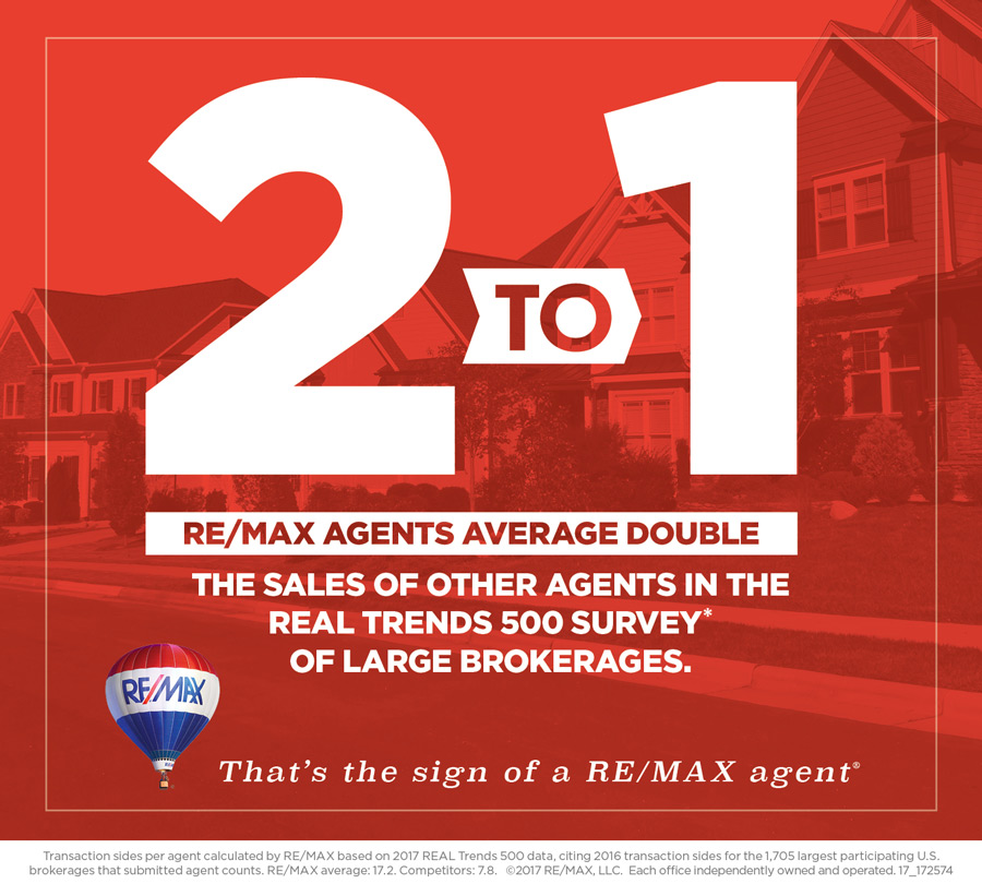 REMAX Agent Performance National Stats