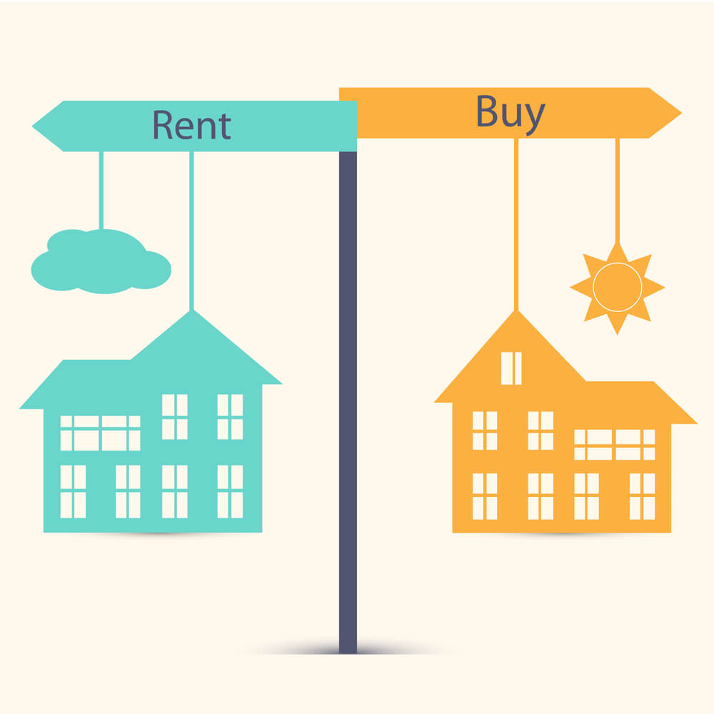 When does it make more sense to rent?