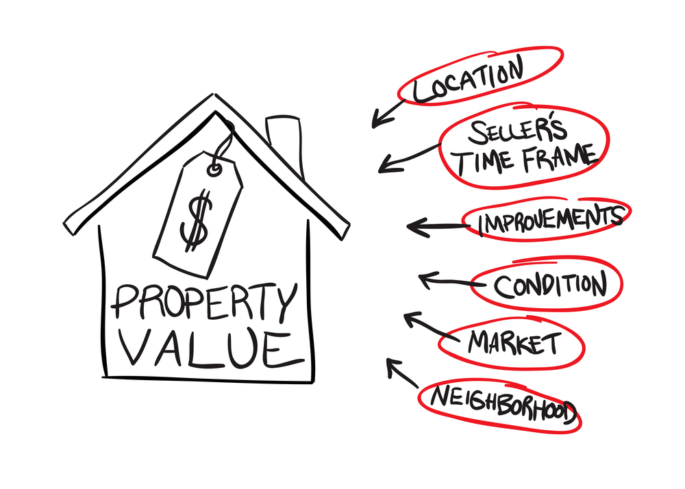 Consider Resale Value of a Home When Purchasing