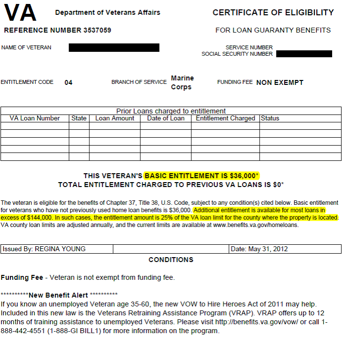 Va Home Loan Entitlement – Avie Home