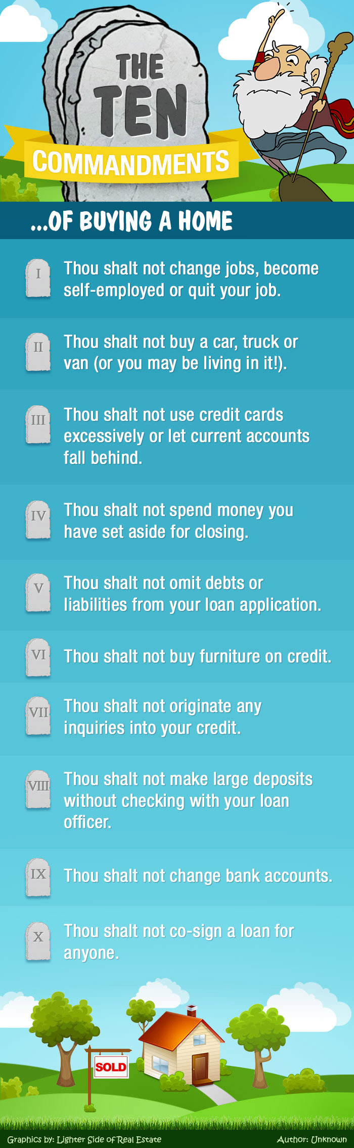 Ten Commandments of buying Real Estate