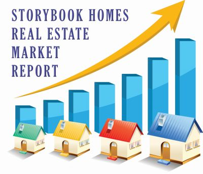 Fossil Lake Ranch Real Estate Market Report