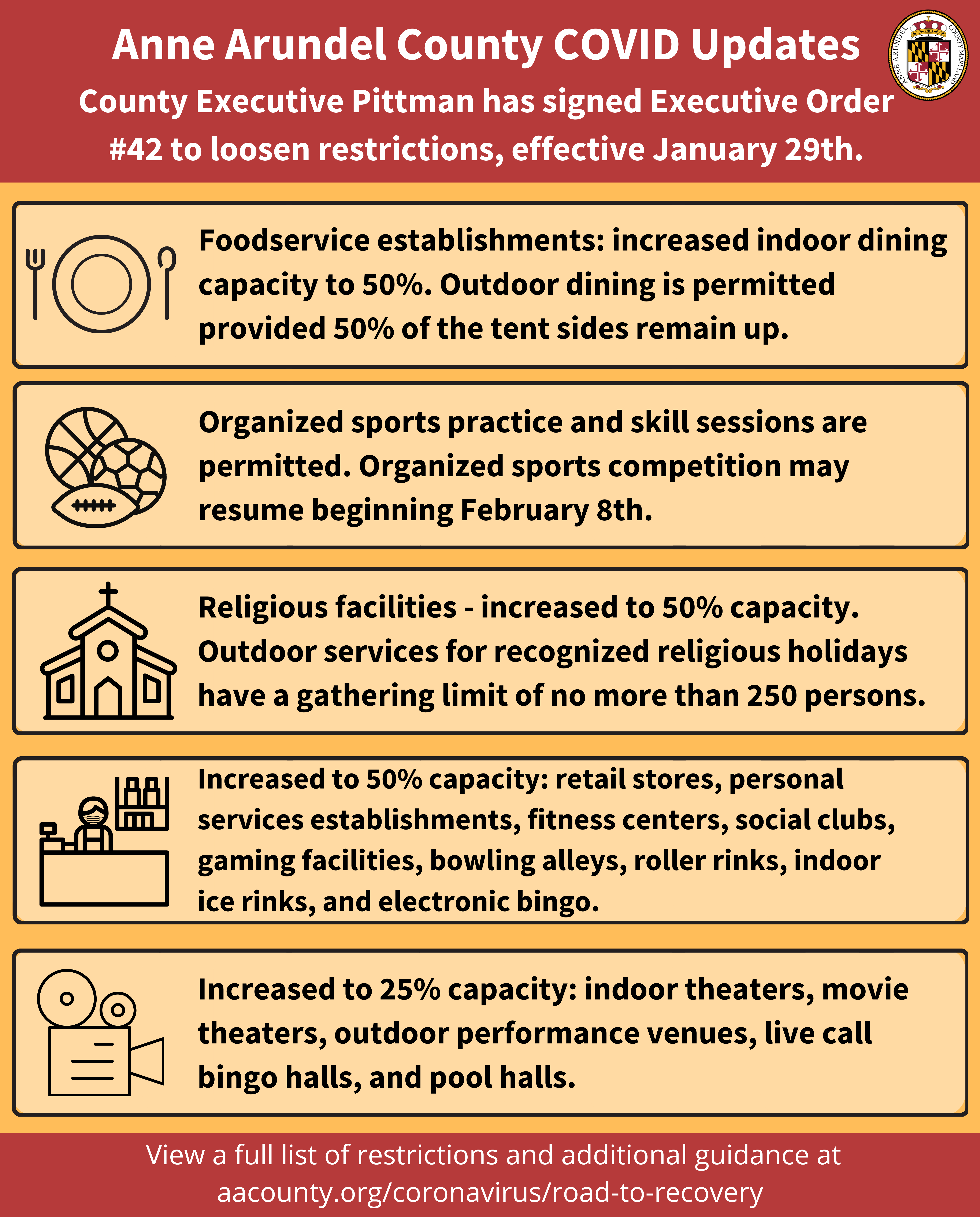 January 2021 COVID restrictions update for the Fort Meade MD area