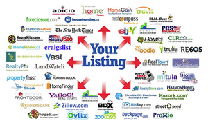 Who is Your Franklin TN Listing Agent Marketing to? Buyers or Sellers? Franklin Homes Realty LLC