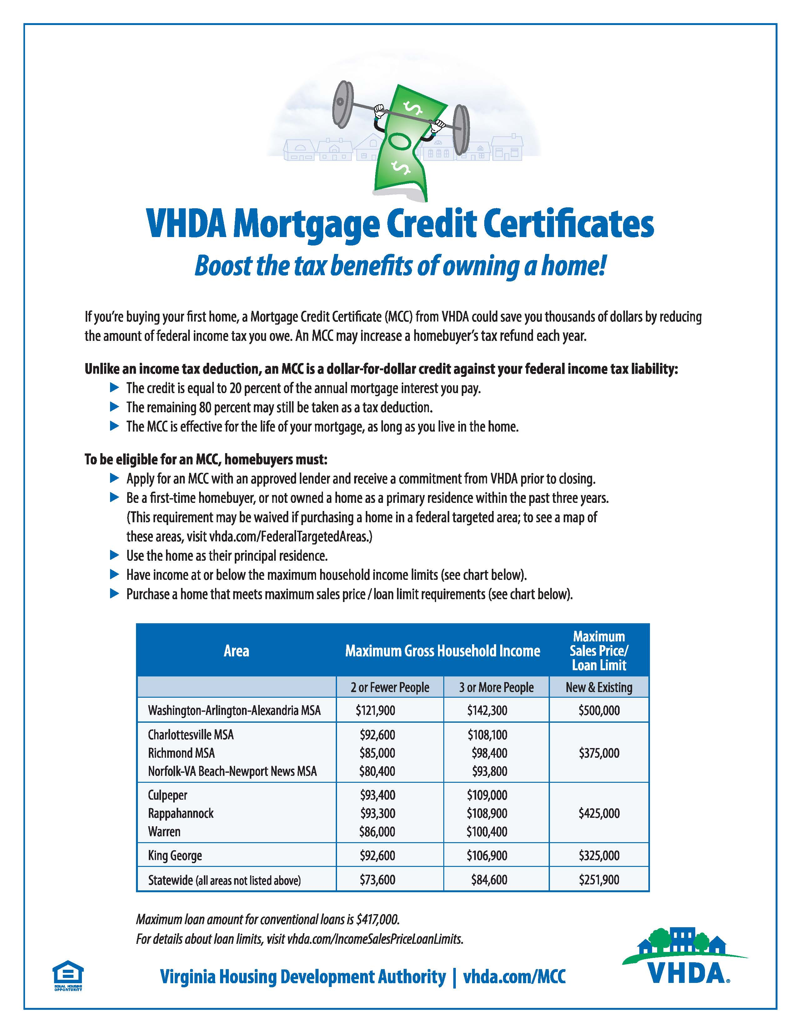credit certificate mortgage flyer tax