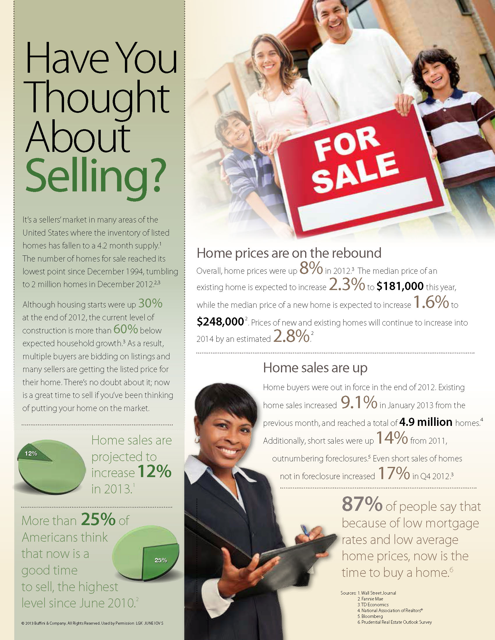 Have You Thought About Selling