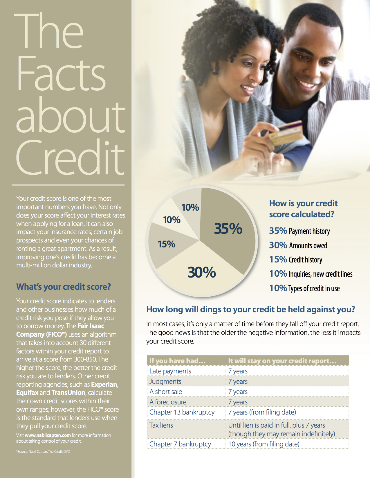 The Facts about Credit