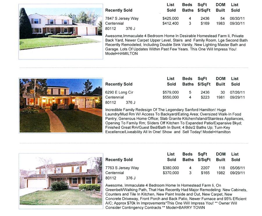 Homestead Farm II Solds 2011