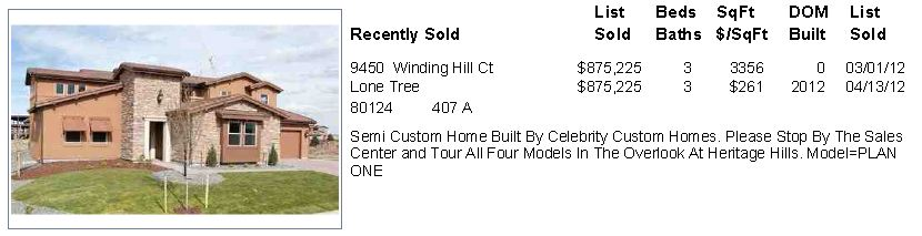 Heritage Hills Sold Properties Lone Tree CO