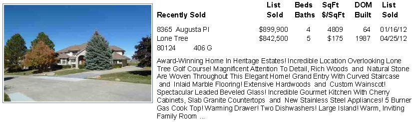Heritage Estates Sold Home Property