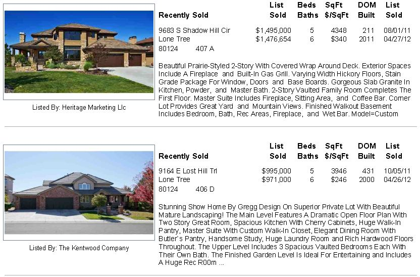 Heritage Hills Sold Homes Lone Tree