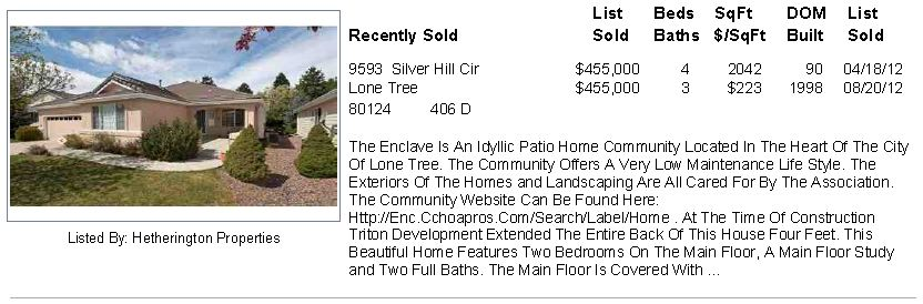 Enclave Sold September 1 2012