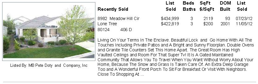 Enclave Sold Home Lone Tree, CO