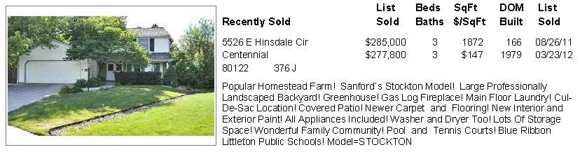 Homestead Farm Homes Sold