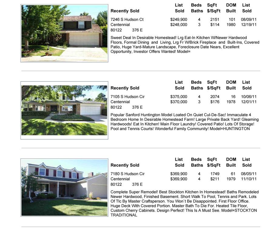Homestead Farm Solds Dec 2011