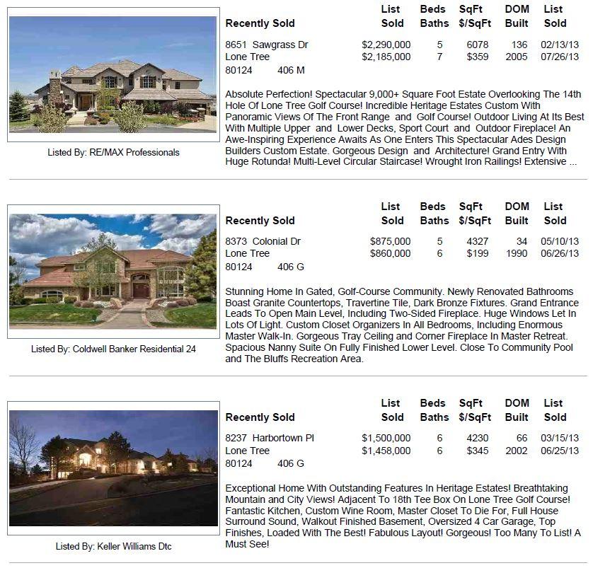 Heritage Estates Sold Homes 2013