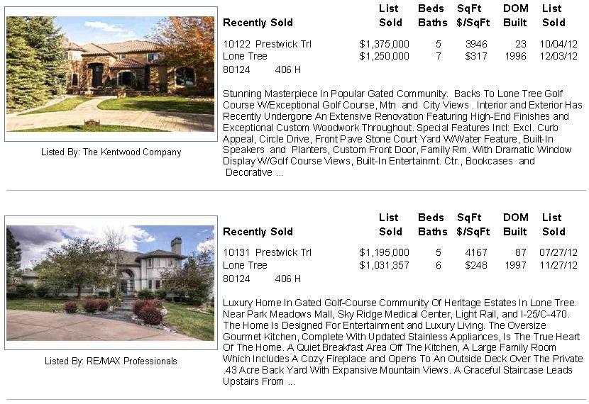 Heritage Estates Sold Homes Lone Tree Dec 28 2012