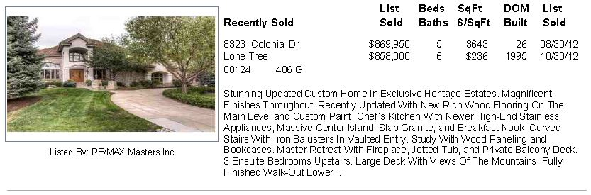 Heritage Estates Sold Home Listing Lone Tree, CO
