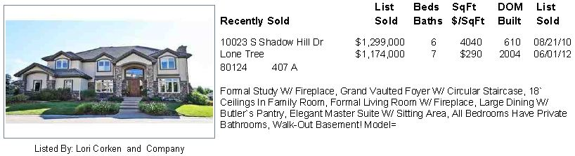 Heritage Hills Sold House Lone Tree