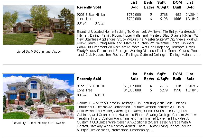 Sold Homes in Heritage Hills Lone Tree Colorado
