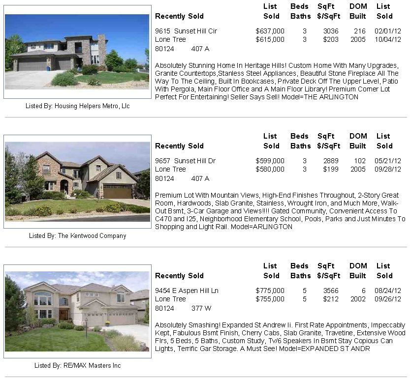 Heritage Hills Homes Sold Oct 8 2012