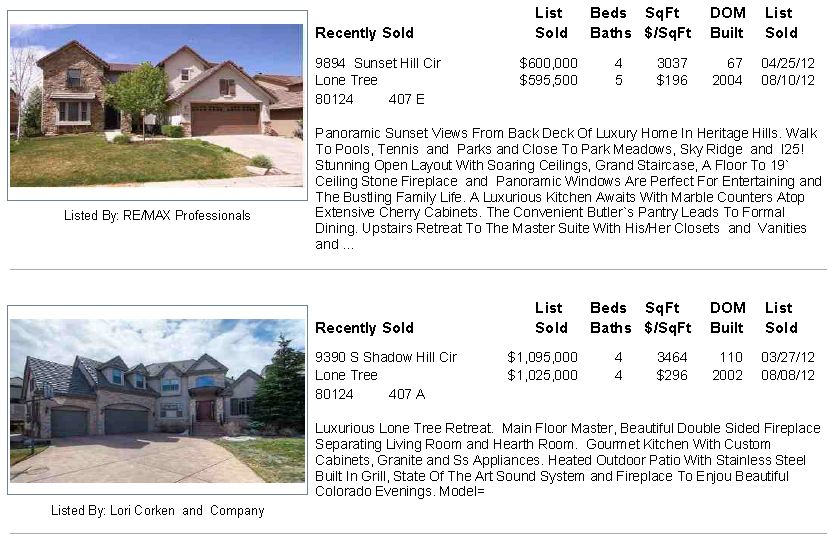 Heritage Hills Homes Sold August 18 2012