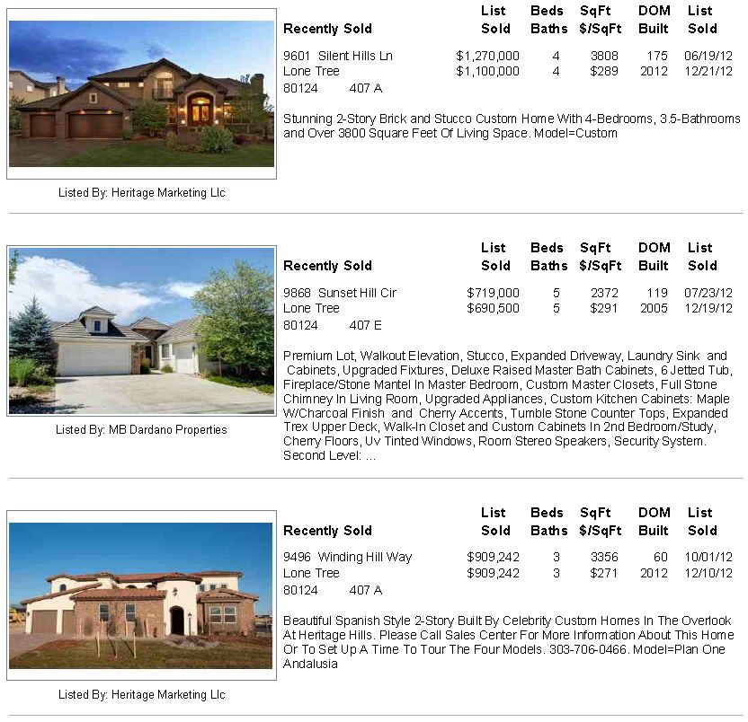 Heritage Hills Sold Houses Lone Tree Dec 28 2012