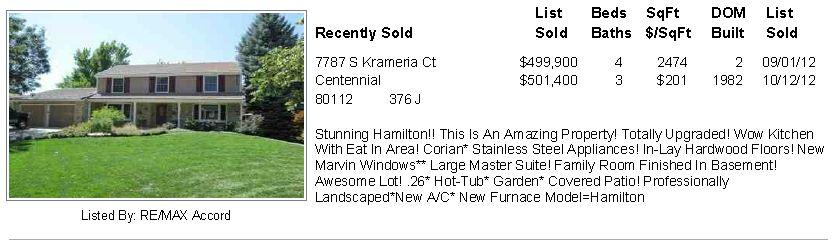 Centennial CO Homestead Farm II Sold House