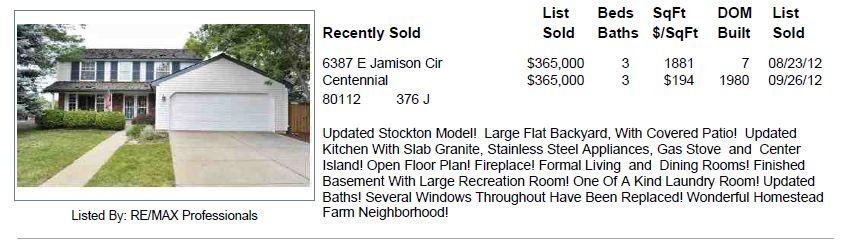 Homestead Farm II Sold Homes 2012