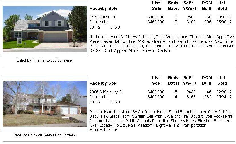 Homestead Farm II Sold Homes 5-30-12
