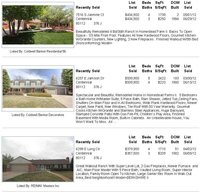 Homestead Sold Homes Centennial