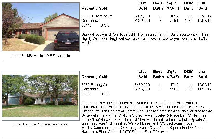 Homestead Farm II Sold Houses Dec 28 2012