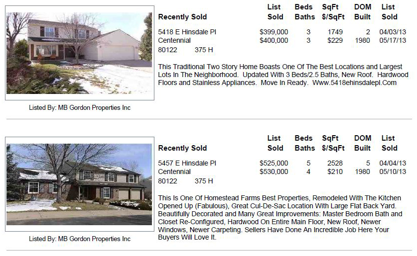 Homestead Farm Sold Homes 2013