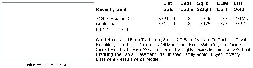 Homestead Farm Sold Homes Centennial