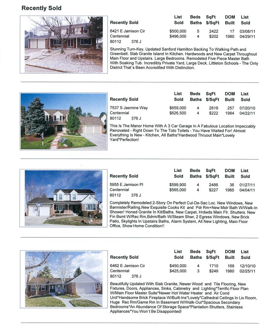 Homestead Farm II Solds