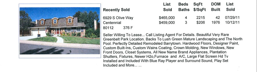 Homestead in the Willows Sold Properties